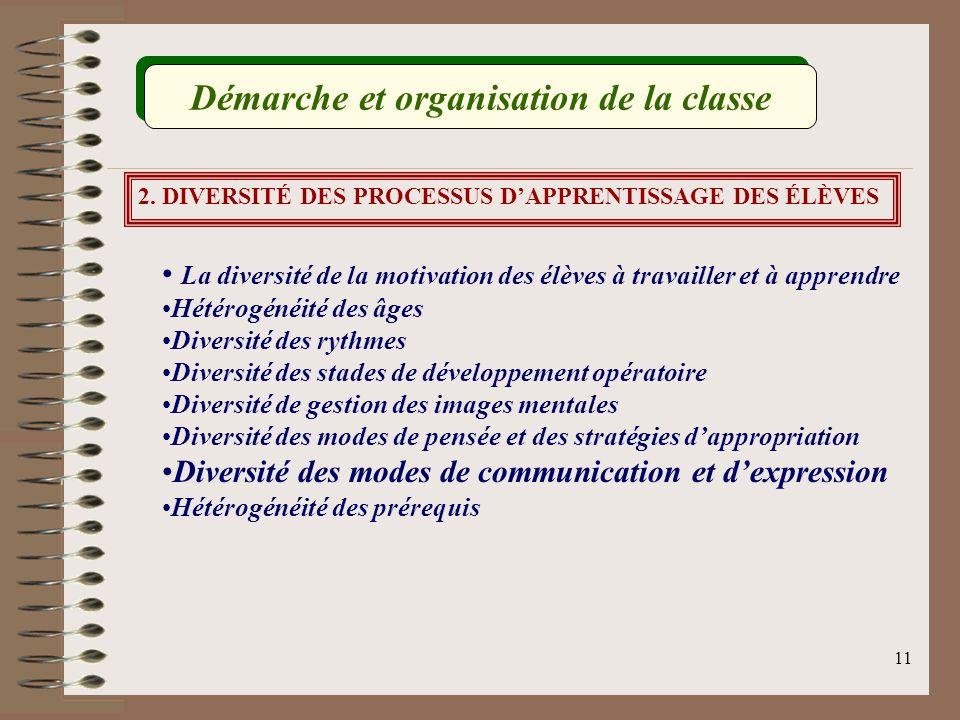 10 Démarche et organisation de la classe 1.