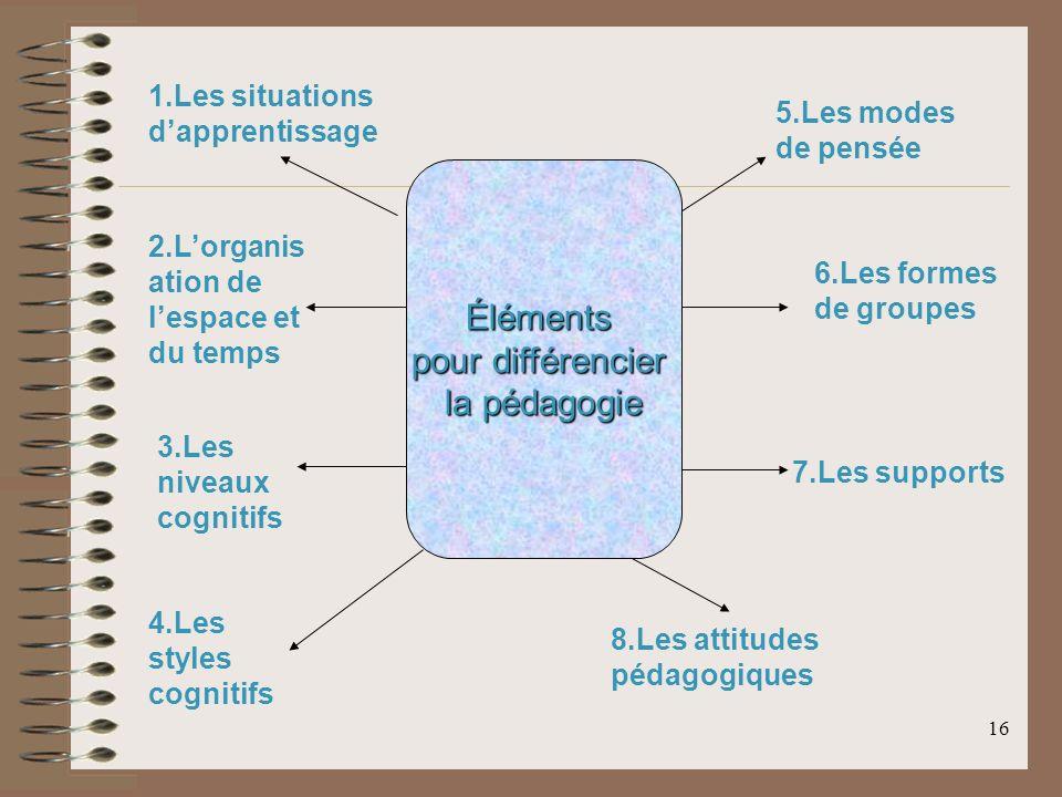 15 Quels éléments pour différencier la pédagogie ?