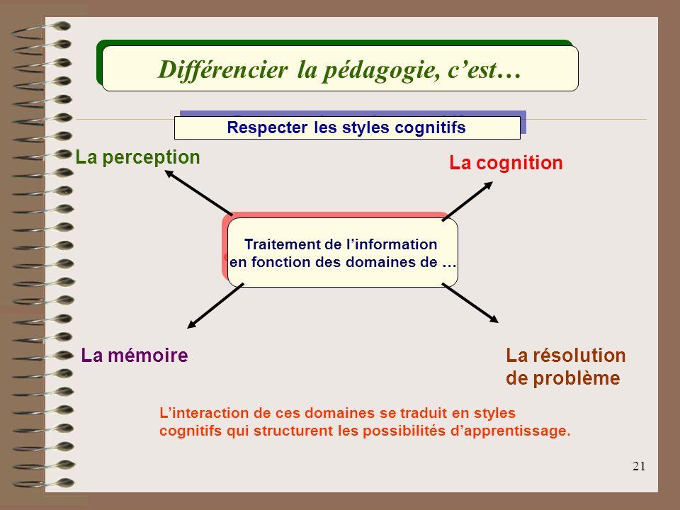 20 Connaissance Compréhension Application Analyse Synthèse Évaluation COMPLEXITÉ DIFFICULTÉ Prendre en compte les niveaux cognitifs : TAXONOMIE DE BLOOM Pour différencier la pédagogie
