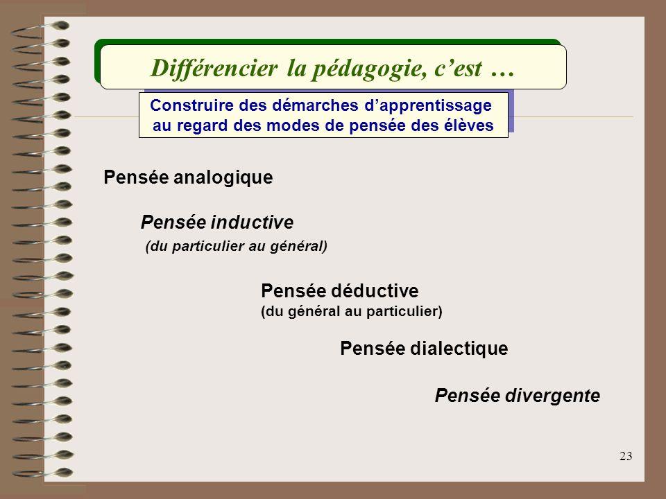 22 Linformation est traitée selon … Auditifs/Visuels Dépendants/ Indépendants du champ Réflexivité/ Impulsivité Centration/Balayage Le profil de chacun Accentuation/ Egalisation Quels styles .