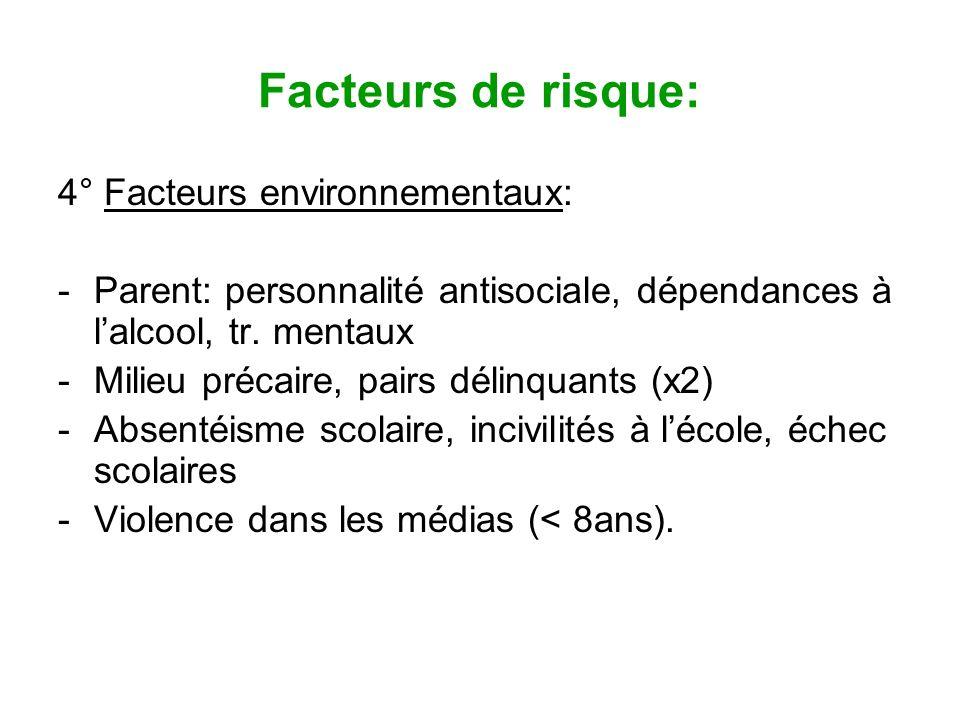 Facteurs de risque: 4° Facteurs environnementaux: -Parent: personnalité antisociale, dépendances à lalcool, tr. mentaux -Milieu précaire, pairs délinq