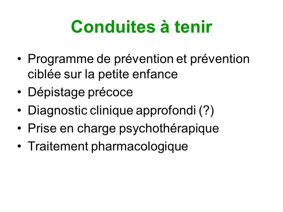 Conduites à tenir Programme de prévention et prévention ciblée sur la petite enfance Dépistage précoce Diagnostic clinique approfondi (?) Prise en cha