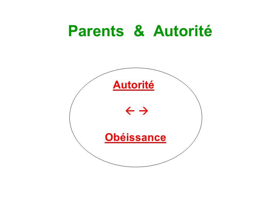 Parents & Autorité Autorité Obéissance