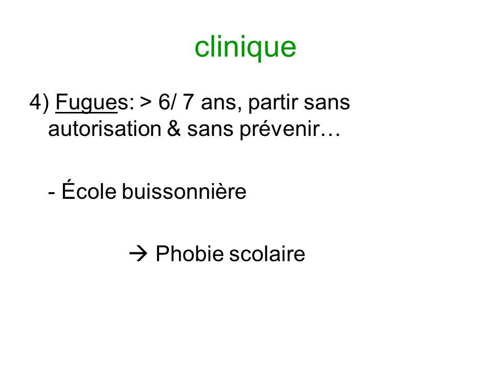 clinique 4) Fugues: > 6/ 7 ans, partir sans autorisation & sans prévenir… - École buissonnière Phobie scolaire