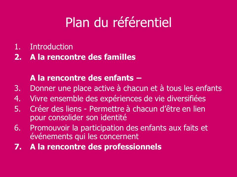 Plan du référentiel 1.Introduction 2.A la rencontre des familles A la rencontre des enfants – 3.Donner une place active à chacun et à tous les enfants