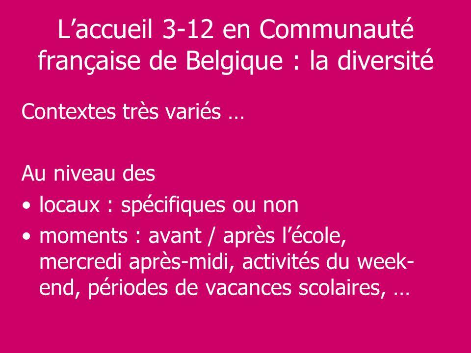 Laccueil 3-12 en Communauté française de Belgique : la diversité Contextes très variés … Au niveau des locaux : spécifiques ou non moments : avant / a