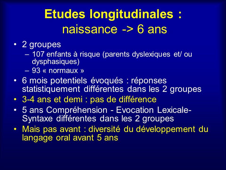 Etudes longitudinales : naissance -> 6 ans 2 groupes –107 enfants à risque (parents dyslexiques et/ ou dysphasiques) –93 « normaux » 6 mois potentiels