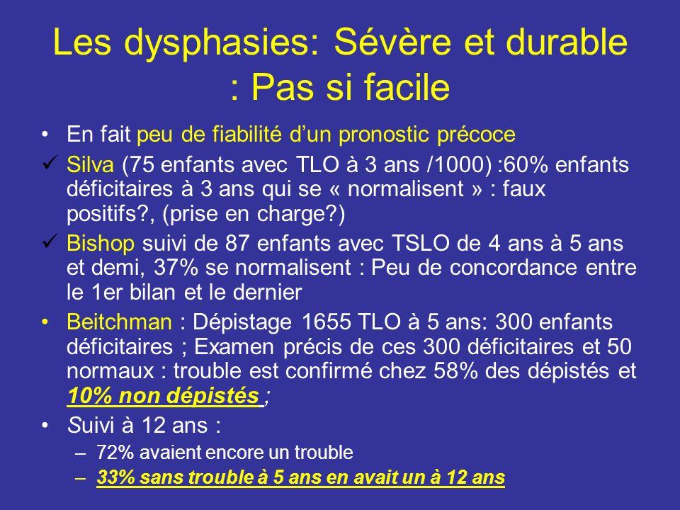 Les dysphasies: Sévère et durable : Pas si facile En fait peu de fiabilité dun pronostic précoce Silva (75 enfants avec TLO à 3 ans /1000) :60% enfant