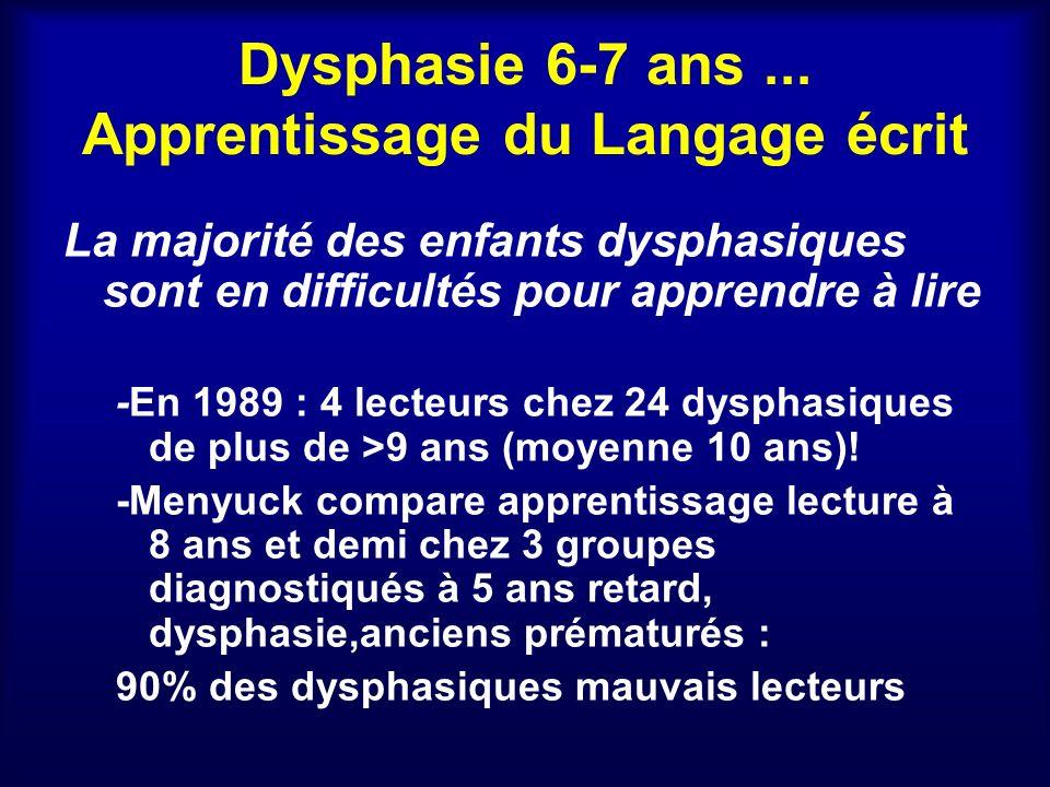 Dysphasie 6-7 ans... Apprentissage du Langage écrit La majorité des enfants dysphasiques sont en difficultés pour apprendre à lire -En 1989 : 4 lecteu