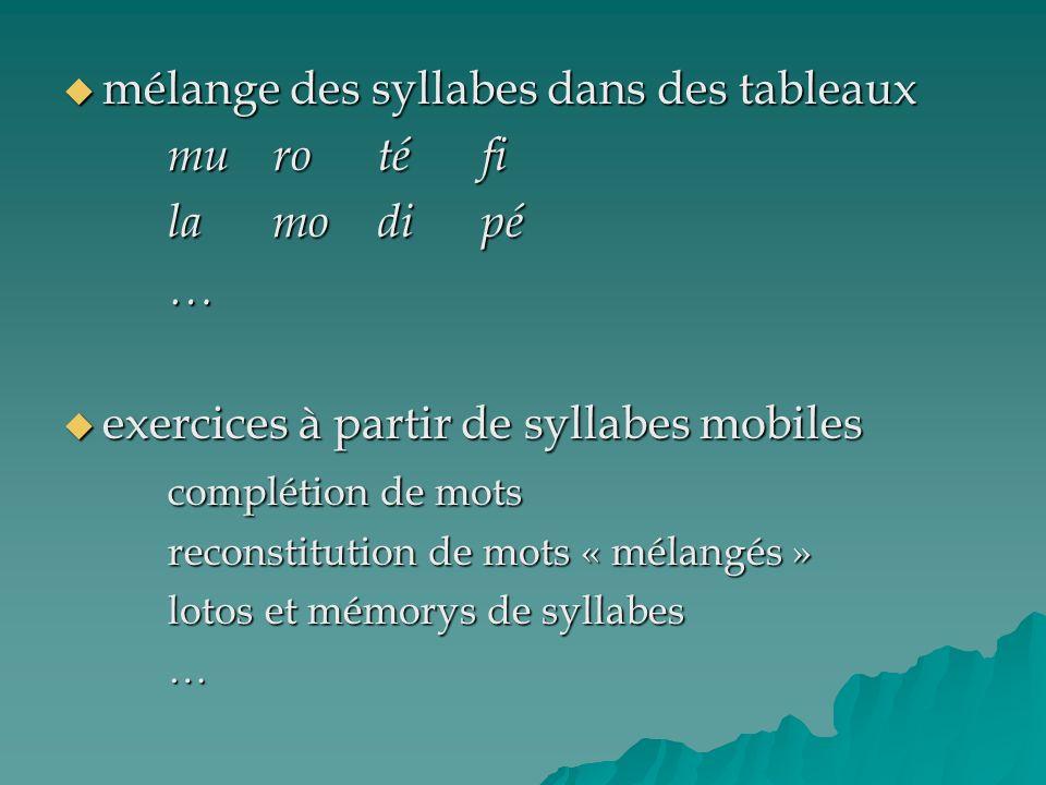 mélange des syllabes dans des tableaux mélange des syllabes dans des tableaux murotéfi lamodipé … exercices à partir de syllabes mobiles exercices à p