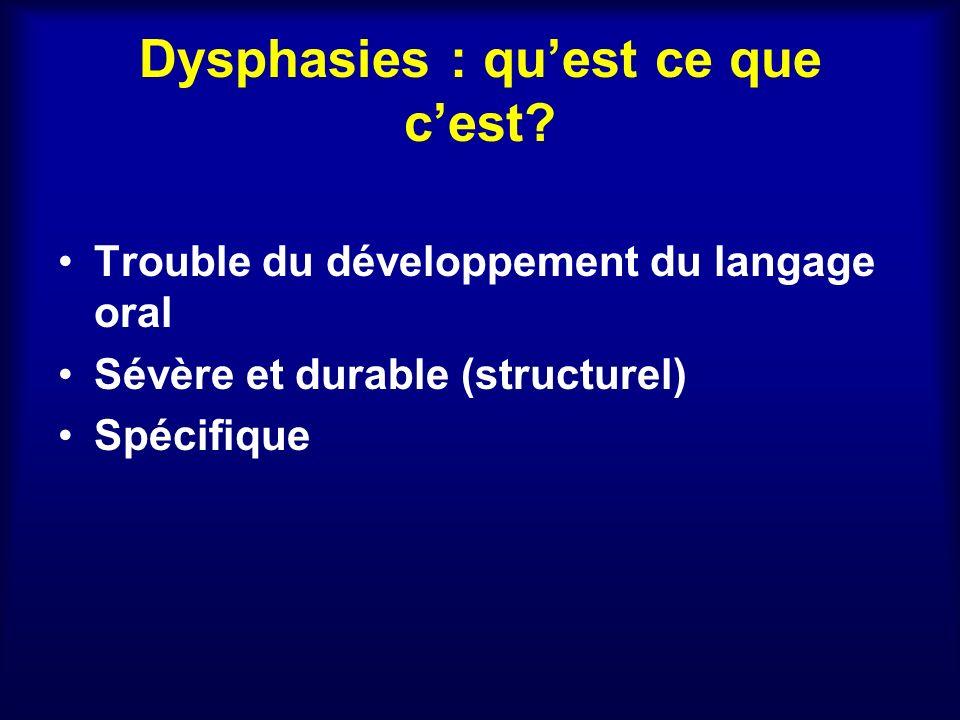 Dysphasie : trouble du développement Langage Oral Sans régression Un niveau de Langage Oral –Mesuré en individuel –Par un professionnel expérimenté –Par un test étalonné Déficitaire sur plusieurs fonctions langagières
