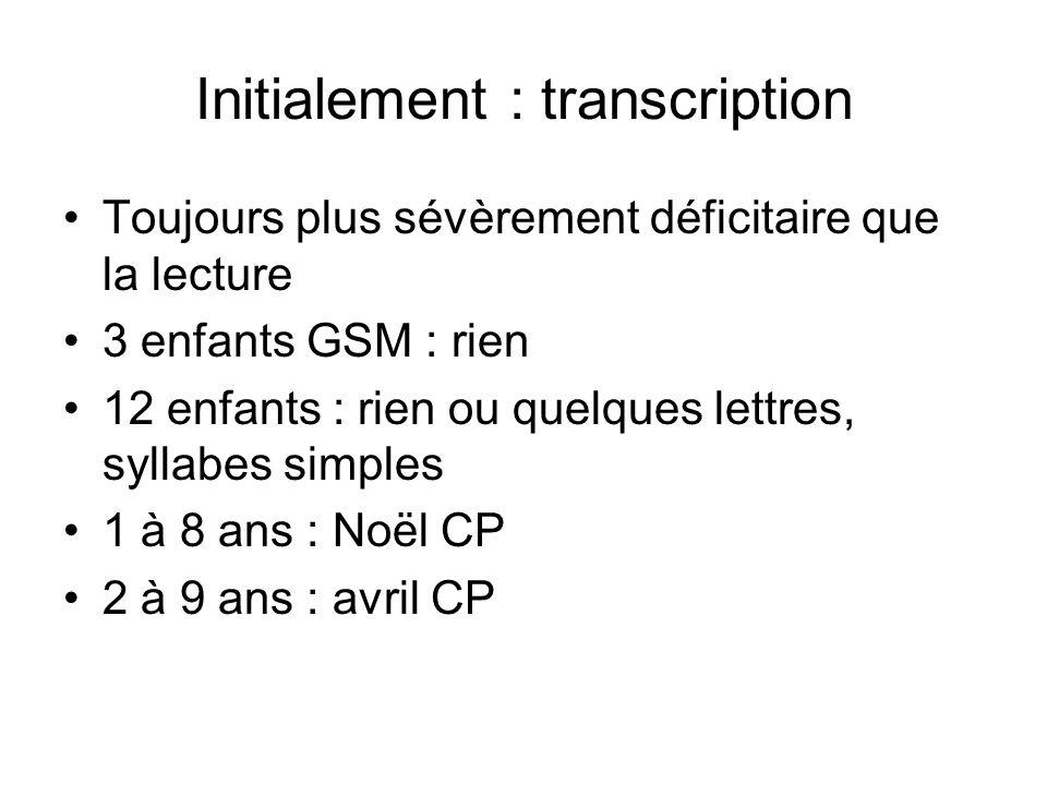 Initialement : transcription Toujours plus sévèrement déficitaire que la lecture 3 enfants GSM : rien 12 enfants : rien ou quelques lettres, syllabes