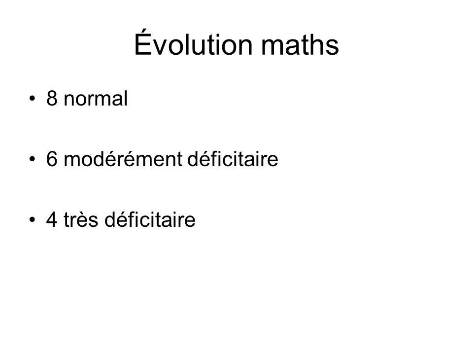 Évolution maths 8 normal 6 modérément déficitaire 4 très déficitaire