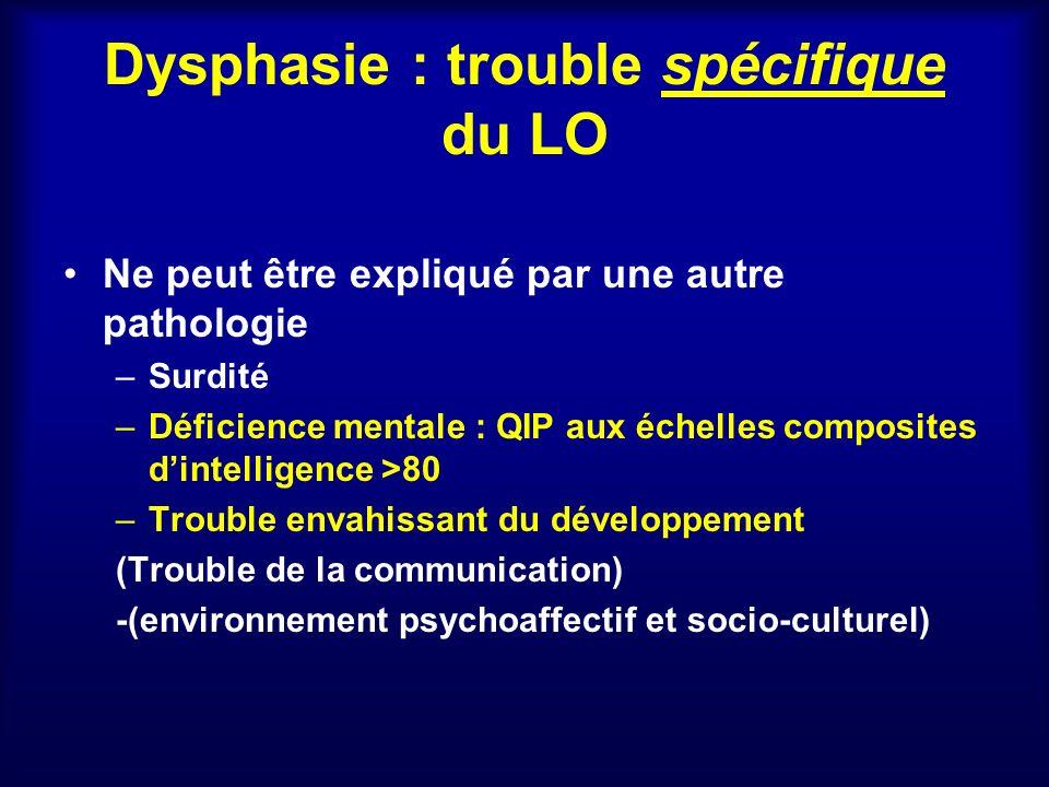 Dysphasie : trouble spécifique du LO Ne peut être expliqué par une autre pathologie –Surdité –Déficience mentale : QIP aux échelles composites dintell