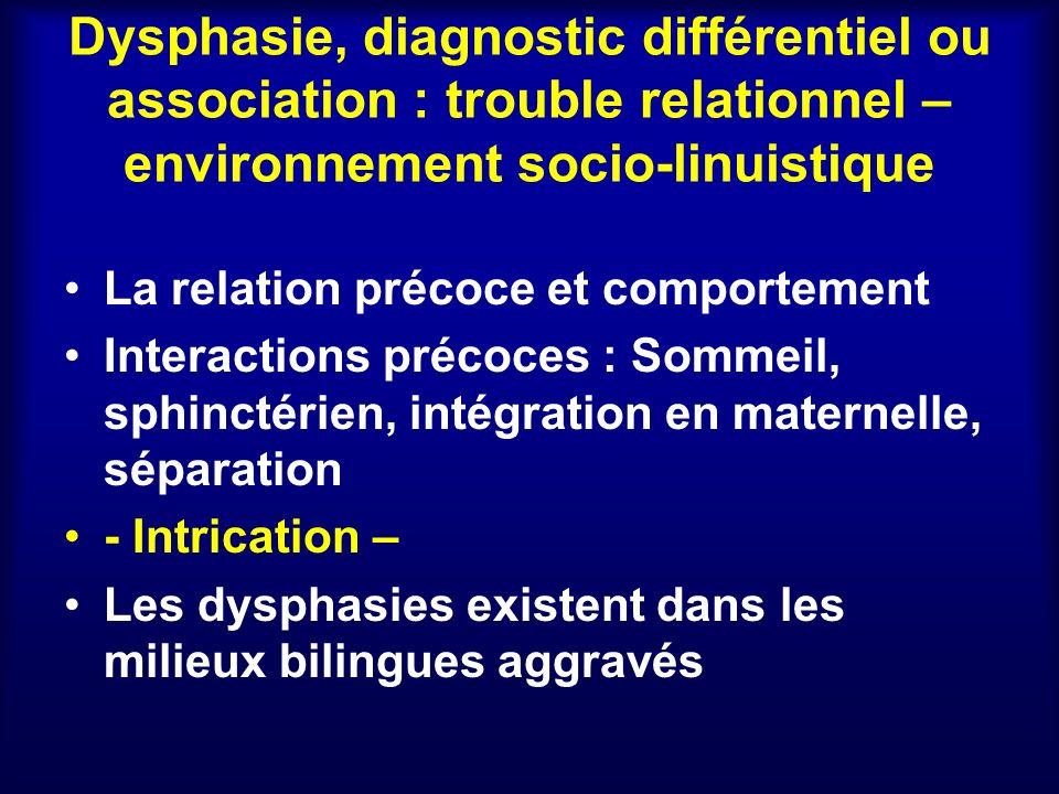 Dysphasie, diagnostic différentiel ou association : trouble relationnel – environnement socio-linuistique La relation précoce et comportement Interact