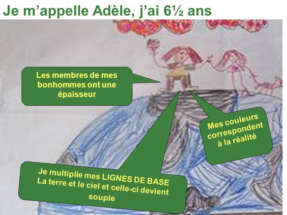 Je mappelle Adèle, jai 6½ ans Je multiplie mes LIGNES DE BASE La terre et le ciel et celle-ci devient souple Mes couleurs correspondent à la réalité Les membres de mes bonhommes ont une épaisseur