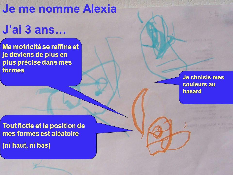 Je me nomme Alexia Jai 3 ans… Ma motricité se raffine et je deviens de plus en plus précise dans mes formes Tout flotte et la position de mes formes est aléatoire (ni haut, ni bas) Je choisis mes couleurs au hasard