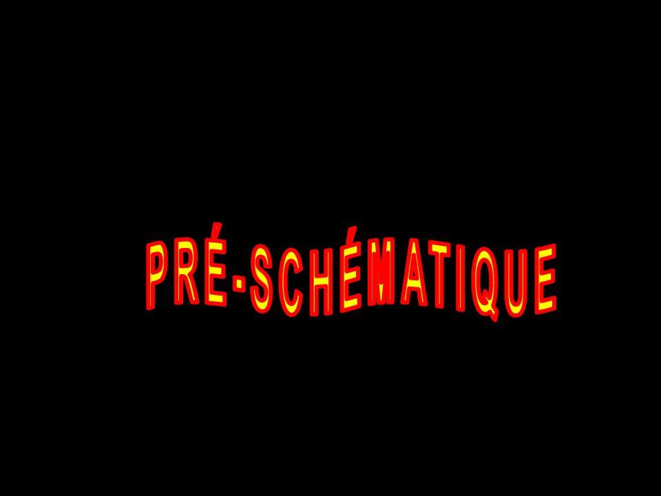 Je me nomme Zoé et jai 11 ans… superposition Personnages organiques DIMENSIONS RÉALISTES PLAN Dessin contextualisé Vrai profil Stade du VOIR couleurs = Très réalistes 9 – 12 ANS