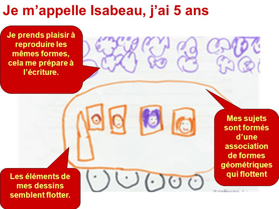 Je mappelle Isabeau, jai 5 ans Je prends plaisir à reproduire les mêmes formes, cela me prépare à lécriture.