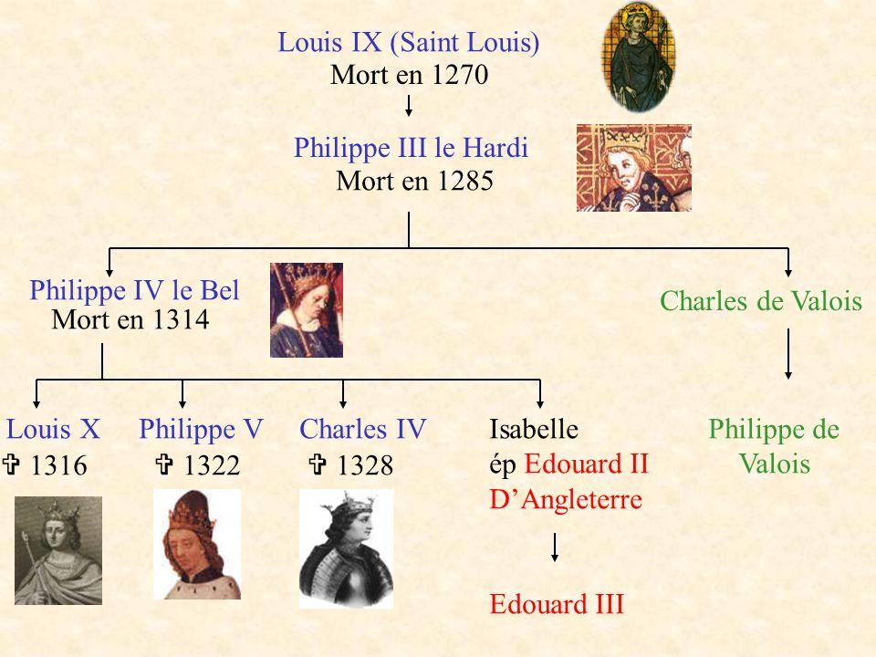 Louis IX (Saint Louis) Mort en 1270 Philippe III le Hardi Mort en 1285 Philippe IV le Bel Mort en 1314 Charles de Valois Louis X 1316 Philippe V 1322 Charles IV 1328 Isabelle ép Edouard II DAngleterre Edouard III Philippe de Valois