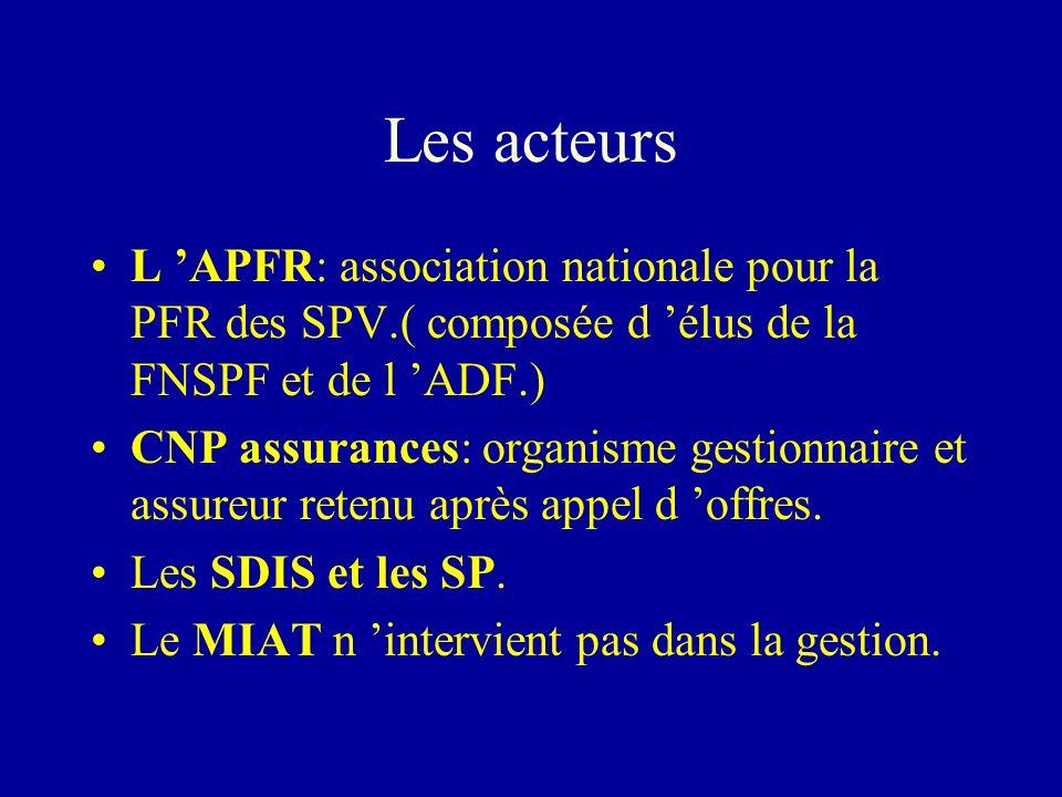 Les acteurs L APFR: association nationale pour la PFR des SPV.( composée d élus de la FNSPF et de l ADF.) CNP assurances: organisme gestionnaire et as
