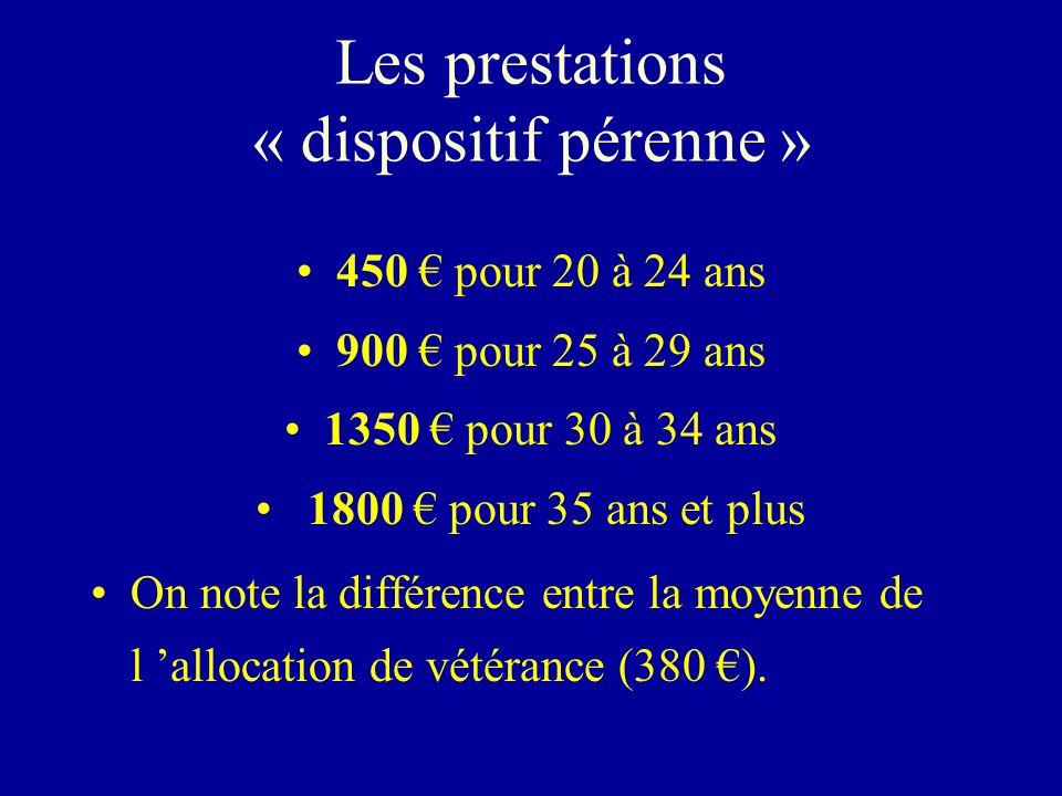 Les prestations « dispositif pérenne » 450 pour 20 à 24 ans 900 pour 25 à 29 ans 1350 pour 30 à 34 ans 1800 pour 35 ans et plus On note la différence