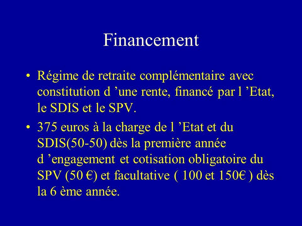 Financement Régime de retraite complémentaire avec constitution d une rente, financé par l Etat, le SDIS et le SPV. 375 euros à la charge de l Etat et
