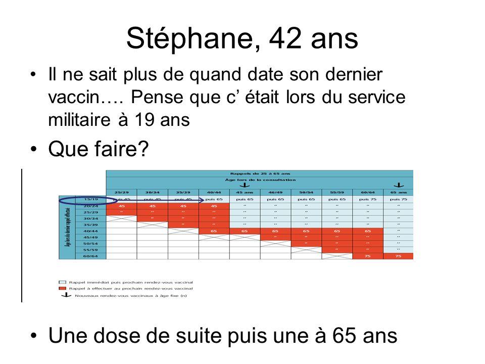Stéphane, 42 ans Il ne sait plus de quand date son dernier vaccin…. Pense que c était lors du service militaire à 19 ans Que faire? Une dose de suite