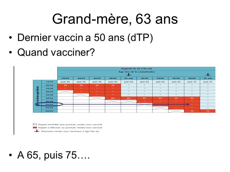 Grand-mère, 63 ans Dernier vaccin a 50 ans (dTP) Quand vacciner? A 65, puis 75….