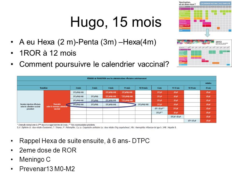 Hugo, 15 mois A eu Hexa (2 m)-Penta (3m) –Hexa(4m) 1ROR à 12 mois Comment poursuivre le calendrier vaccinal? Rappel Hexa de suite ensuite, à 6 ans- DT