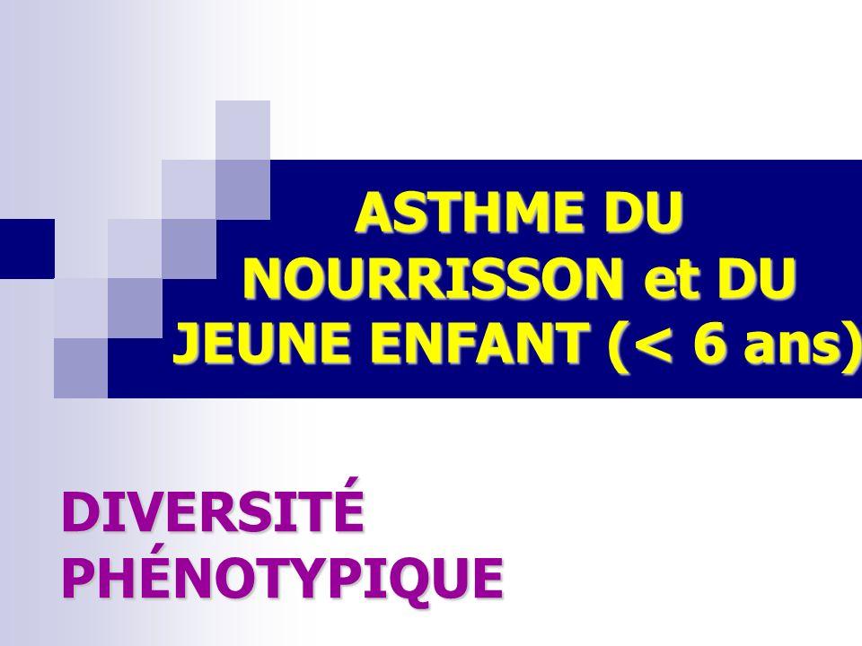 ASTHME DU NOURRISSON et DU JEUNE ENFANT (< 6 ans) DIVERSITÉPHÉNOTYPIQUE