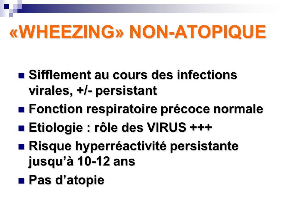 «WHEEZING» NON-ATOPIQUE Sifflement au cours des infections virales, +/- persistant Sifflement au cours des infections virales, +/- persistant Fonction