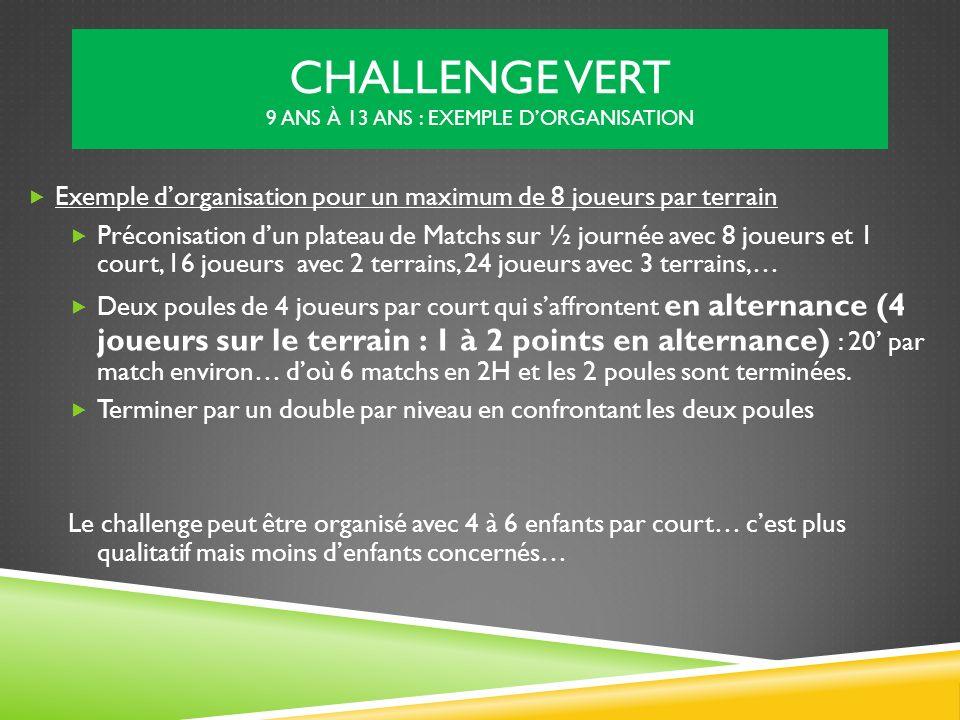 CHALLENGE VERT 9 ANS À 13 ANS : EXEMPLE DORGANISATION Exemple dorganisation pour un maximum de 8 joueurs par terrain Préconisation dun plateau de Matc