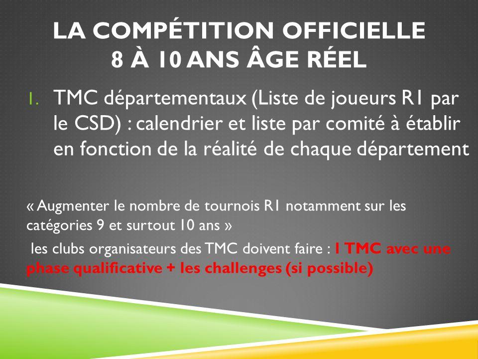 LA COMPÉTITION OFFICIELLE 8 À 10 ANS ÂGE RÉEL 1. TMC départementaux (Liste de joueurs R1 par le CSD) : calendrier et liste par comité à établir en fon