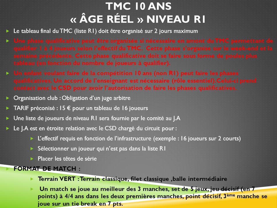 TMC 10 ANS « ÂGE RÉEL » NIVEAU R1 Le tableau final du TMC (liste R1) doit être organisé sur 2 jours maximum Une phase qualificative peut être organisée si nécessaire en amont du TMC permettant de qualifier 1 à 4 joueurs selon leffectif du TMC.