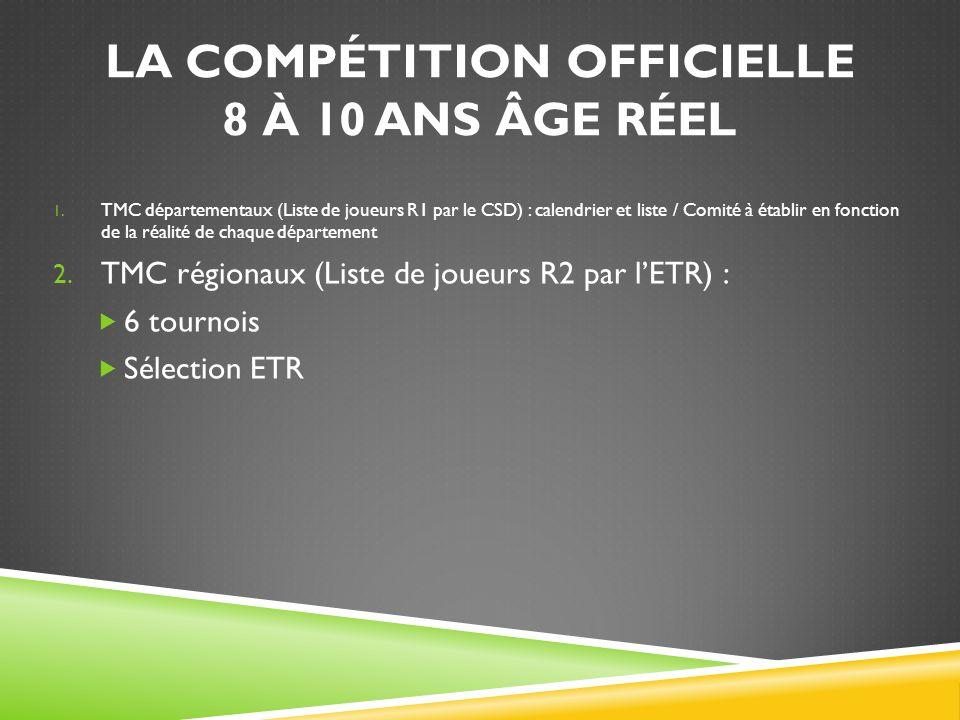 LA COMPÉTITION OFFICIELLE 8 À 10 ANS ÂGE RÉEL 1. TMC départementaux (Liste de joueurs R1 par le CSD) : calendrier et liste / Comité à établir en fonct