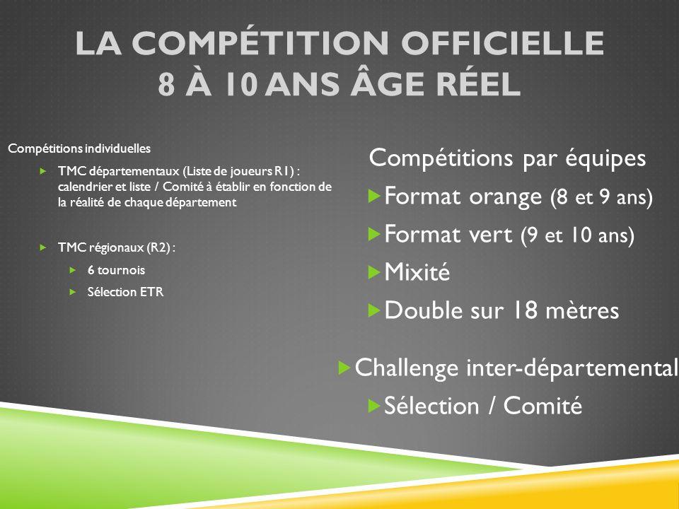 LA COMPÉTITION OFFICIELLE 8 À 10 ANS ÂGE RÉEL Compétitions individuelles TMC départementaux (Liste de joueurs R1) : calendrier et liste / Comité à établir en fonction de la réalité de chaque département TMC régionaux (R2) : 6 tournois Sélection ETR Compétitions par équipes Format orange (8 et 9 ans) Format vert (9 et 10 ans) Mixité Double sur 18 mètres Challenge inter-départemental Sélection / Comité