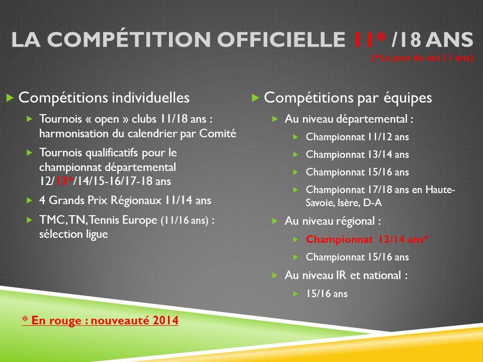 LA COMPÉTITION OFFICIELLE 11* /18 ANS (*Le jour de ses 11 ans) Compétitions individuelles Tournois « open » clubs 11/18 ans : harmonisation du calendr
