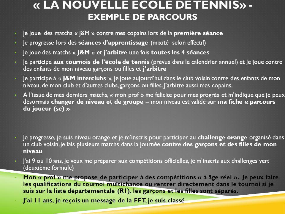 « LA NOUVELLE ECOLE DE TENNIS» - EXEMPLE DE PARCOURS Je joue des matchs « J&M » contre mes copains lors de la première séance Je progresse lors des sé