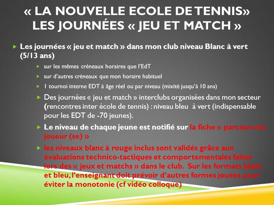 « LA NOUVELLE ECOLE DE TENNIS» LES JOURNÉES « JEU ET MATCH » Les journées « jeu et match » dans mon club niveau Blanc à vert (5/13 ans) sur les mêmes créneaux horaires que lEdT sur dautres créneaux que mon horaire habituel 1 tournoi interne EDT à âge réel ou par niveau (mixité jusquà 10 ans) Des journées « jeu et match » interclubs organisées dans mon secteur (rencontres inter école de tennis) : niveau bleu à vert (indispensable pour les EDT de -70 jeunes).