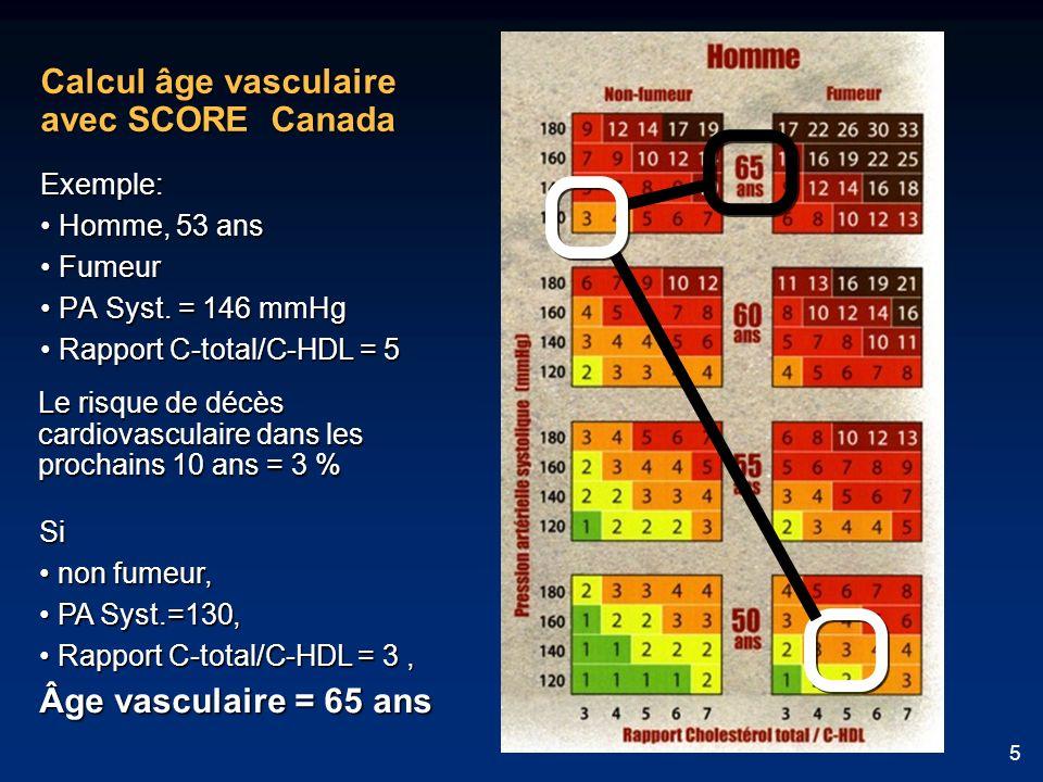 5 Calcul âge vasculaire avec SCORE Canada Exemple: Homme, 53 ans Homme, 53 ans Fumeur Fumeur PA Syst. = 146 mmHg PA Syst. = 146 mmHg Rapport C-total/C