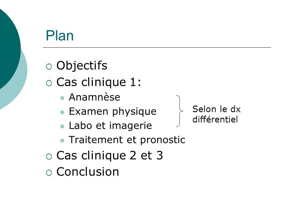Plan Objectifs Cas clinique 1: Anamnèse Examen physique Labo et imagerie Traitement et pronostic Cas clinique 2 et 3 Conclusion Selon le dx différentiel