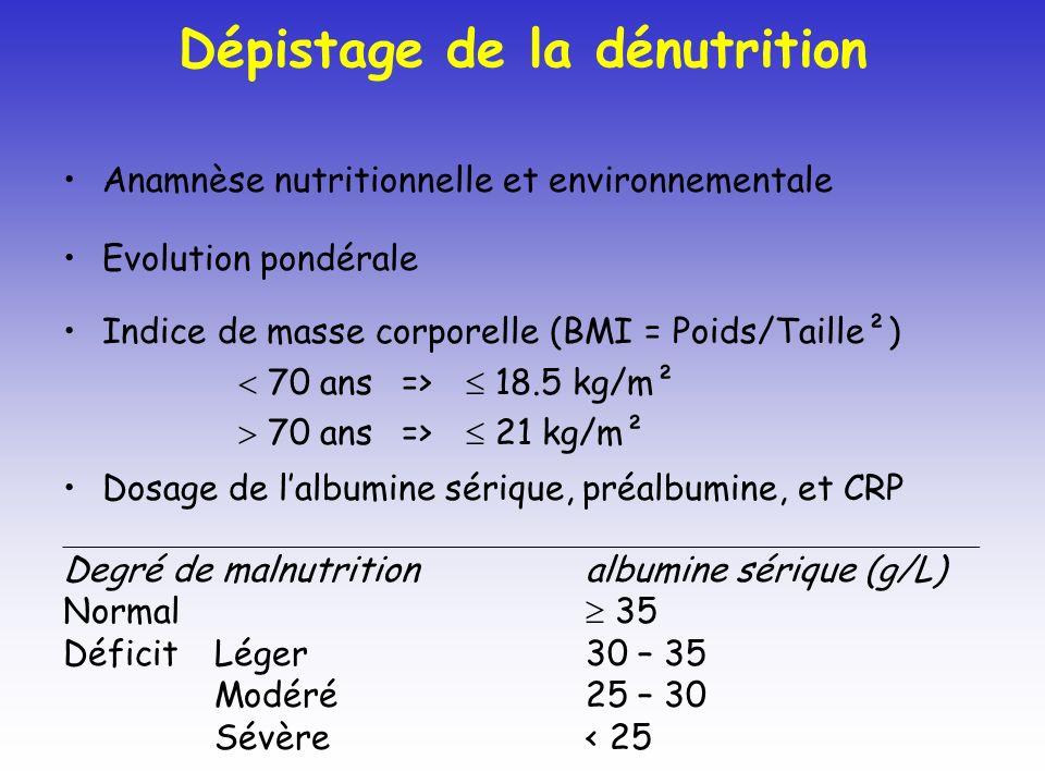Dépistage de la dénutrition Anamnèse nutritionnelle et environnementale Evolution pondérale Indice de masse corporelle (BMI = Poids/Taille²) 70 ans => 18.5 kg/m² 70 ans => 21 kg/m² Dosage de lalbumine sérique, préalbumine, et CRP ______________________________________________________________________________________________________________________________ Degré de malnutritionalbumine sérique (g/L) Normal 35 DéficitLéger30 – 35 Modéré25 – 30 Sévère< 25