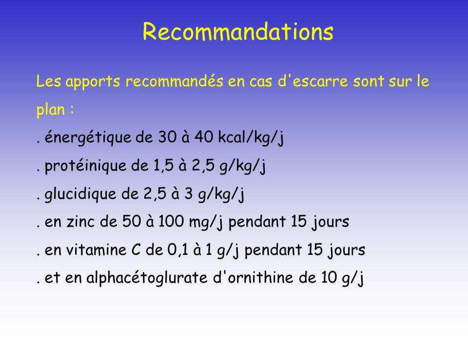 Les apports recommandés en cas d'escarre sont sur le plan :. énergétique de 30 à 40 kcal/kg/j. protéinique de 1,5 à 2,5 g/kg/j. glucidique de 2,5 à 3