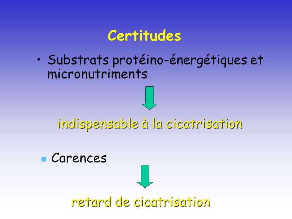 Certitudes Substrats protéino-énergétiques et micronutriments indispensable à la cicatrisation Carences Carences retard de cicatrisation