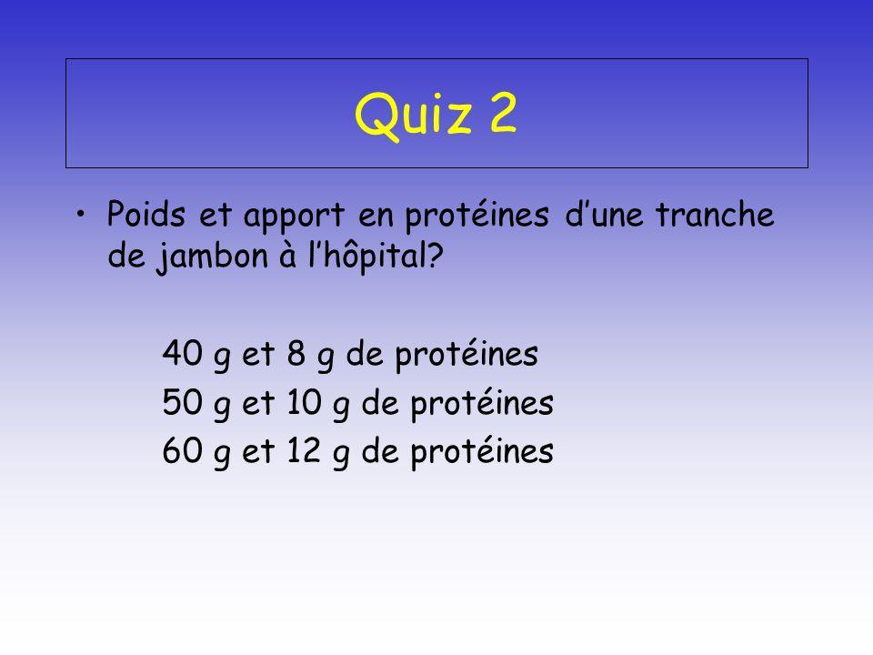 Quiz 2 Poids et apport en protéines dune tranche de jambon à lhôpital? 40 g et 8 g de protéines 50 g et 10 g de protéines 60 g et 12 g de protéines