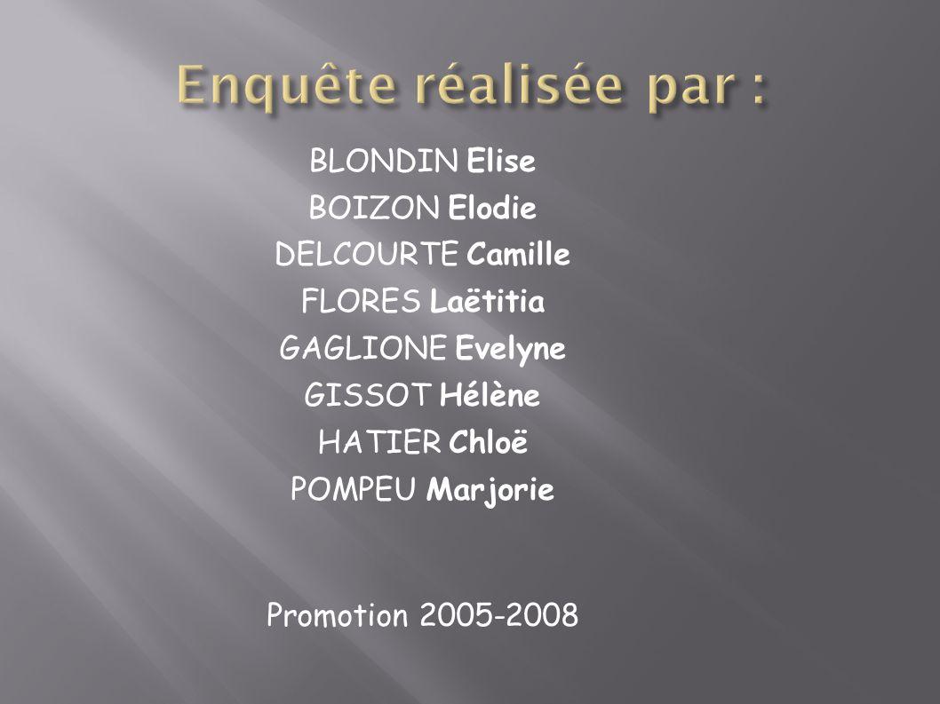 BLONDIN Elise BOIZON Elodie DELCOURTE Camille FLORES Laëtitia GAGLIONE Evelyne GISSOT Hélène HATIER Chloë POMPEU Marjorie Promotion 2005-2008