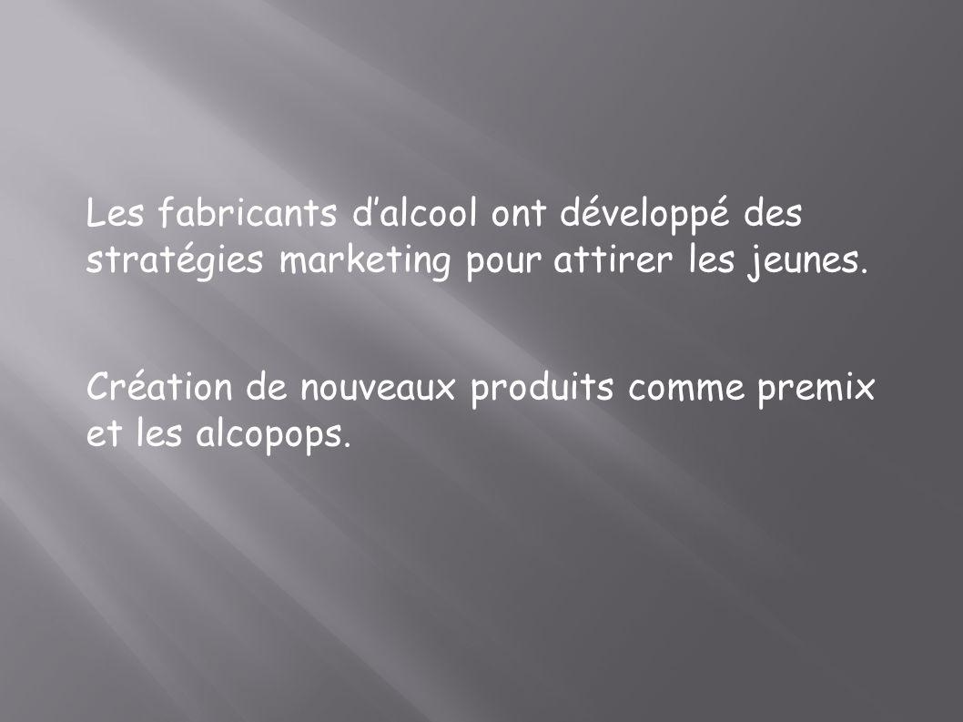Les fabricants dalcool ont développé des stratégies marketing pour attirer les jeunes. Création de nouveaux produits comme premix et les alcopops.
