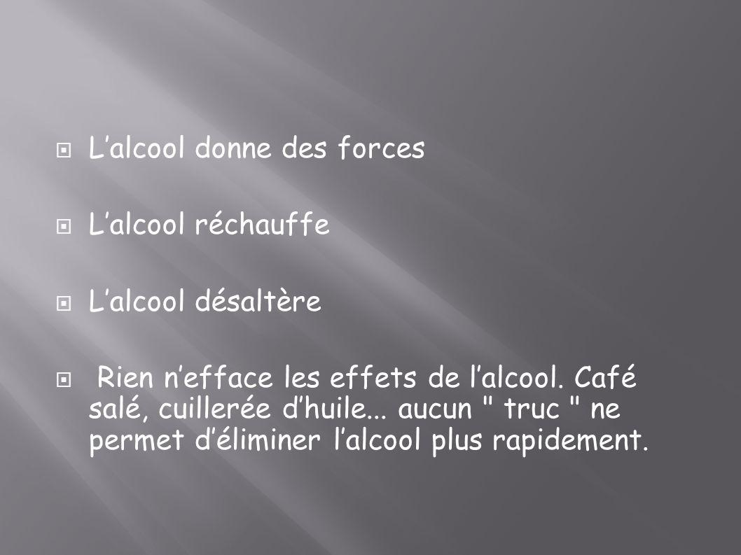 Lalcool donne des forces Lalcool réchauffe Lalcool désaltère Rien nefface les effets de lalcool. Café salé, cuillerée dhuile... aucun