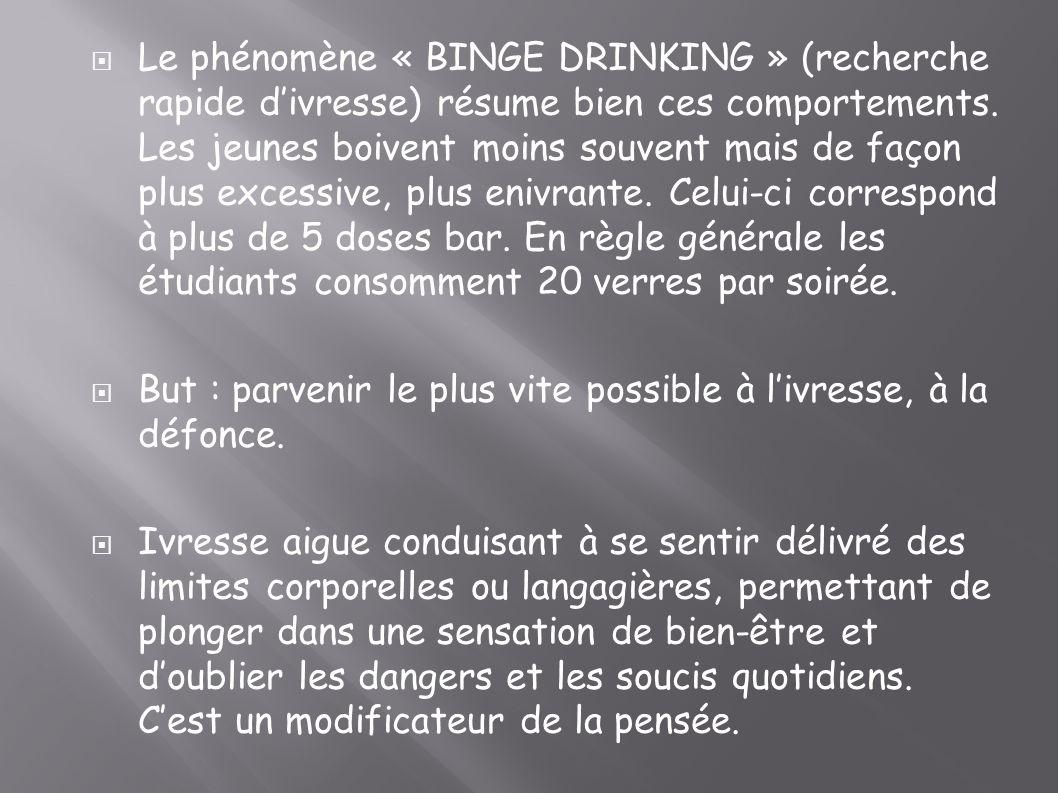 Le phénomène « BINGE DRINKING » (recherche rapide divresse) résume bien ces comportements. Les jeunes boivent moins souvent mais de façon plus excessi